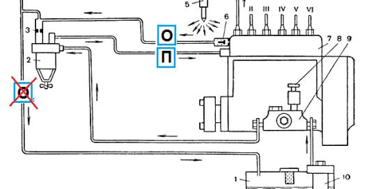 Установка датчика расхода топлива Eurosens Delta на ЯМЗ 236