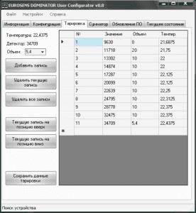 domin_calibration