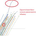 tank calibration defect 2